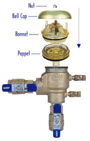PVBA cutaway